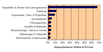 chart_js24_2009_01_position